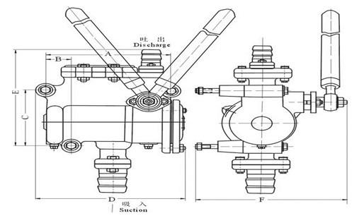 手摇泵相关产品:手摇泵系列 zh-100a型手摇计量加油泵 bs-25型