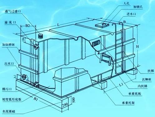 汽车水箱结构图